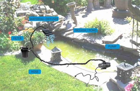 selecting  pond filtration system diymegastorecomau