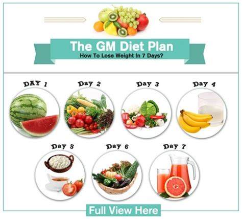 reduce weight  eating fruits  vegetables quora