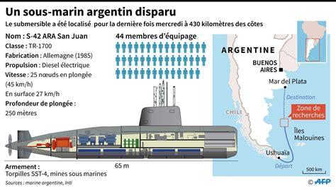 bureau disparu sous marin argentin disparu les reves365 com