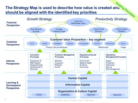 strategic plan template a simple strategic plan template by ex mckinsey consultants