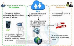 Blue Sky Software