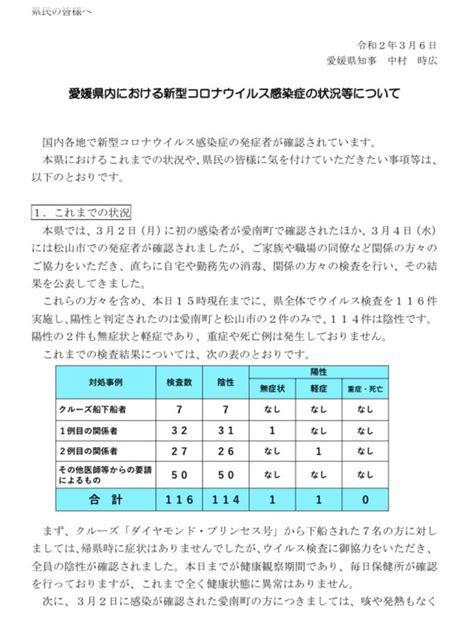 愛媛 県 コロナ ウイルス 感染