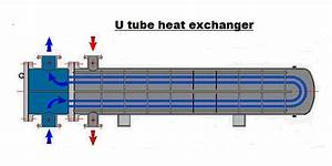 Manufacturer, Exporter & Supplier of Solar Street Light ...