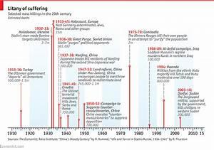What counts as a genocide - The Economist explains