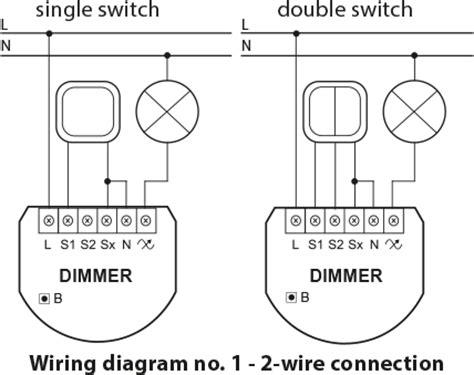 Dimmer Light Controller Fibaro Manuals