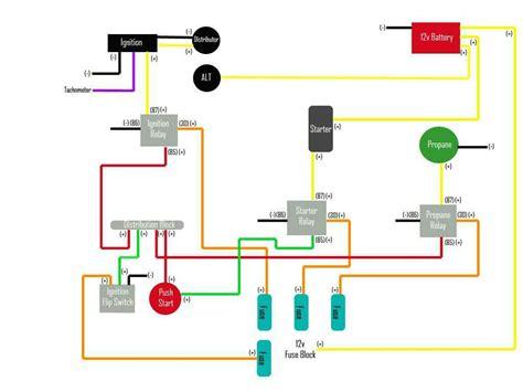 toyota forklift wiring diagram toyota forklift ignition