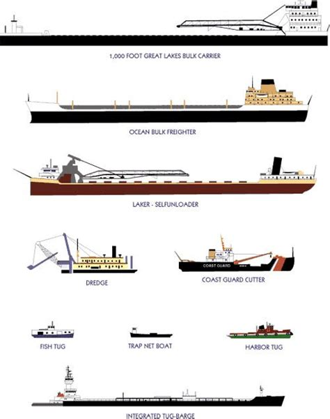 Ocean Fishing Boat Types by Maritime Vessels Types And Interesting Facts Penbroke