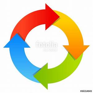 U0026quot 4 Part Arrow Wheel Chart U0026quot  Stock Image And Royalty