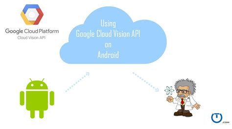 cloud android image recognition on andorid with cloud vision api