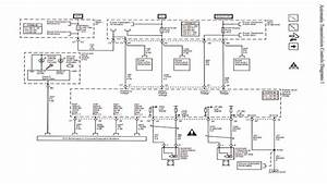 Chevrolet Equinox 2005-2009 - Wiring Diagrams