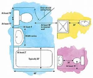 Bathroom Specs - How to Install a New Bathroom - DIY