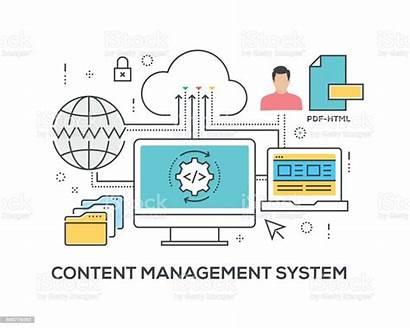 Management System Icons Concept Vector Origins Illustrations