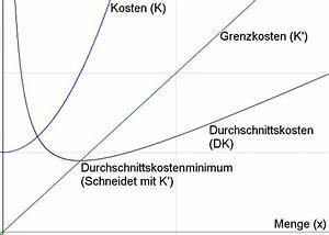 Variable Kosten Berechnen Formel : grenzkosten wikipedia ~ Themetempest.com Abrechnung