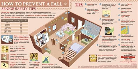 senior home safety tips independently  medical supply