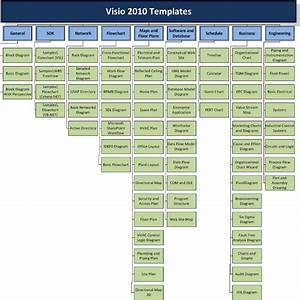 visualization of visio 2010 templates by edition visio guy With viso templates