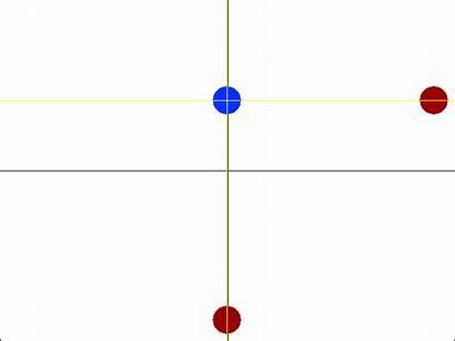 Trigonometry Target Point Draw Python Animate Circle