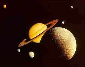 Distinguishing Rotation and Revolution of Planets