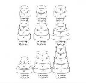 4 tier cake stand 2 tier cake stand foter