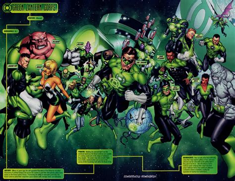 green lantern corps hd wallpaper and background