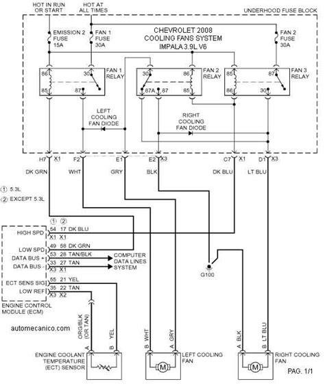 chevrolet cooling fans system diagramas ventiladores abanicos vehiculos 2008 mecanica