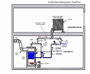 Steam Boiler  What Is A Hartford Loop On Steam Boiler