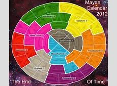 Mayan Calendar 2012 Map