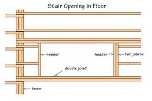 how to frame a floor answers to questions about how to frame an access hatch into an attic or loft how to make a