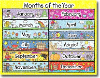 Chartlet - Months of the Year: Kid-Drawn [CD-6394] - My ...