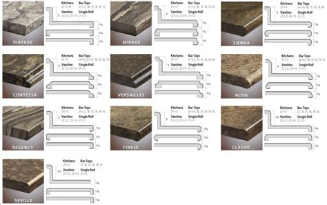 Laminate Countertop Edge Styles by Countertop Edges Formica Bstcountertops