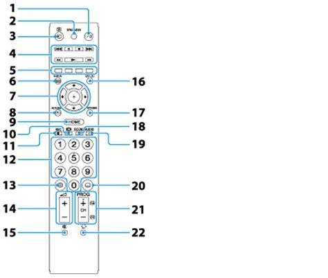 vaio user guide parts  controls   remote commander