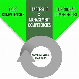 Competency Mapp... Competency