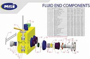 Msi Flow Products And Pumps  U2013 Piper Oilfield Products