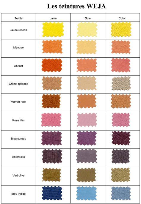 teinture pour tissu canapé teinture végétale coton et à partir de 250g livos