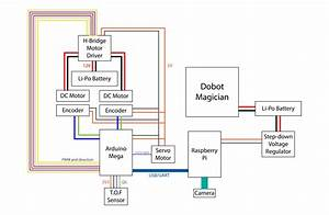 11 1v Wiring Diagram : the stobot robot arm with mobile base mechatony ~ A.2002-acura-tl-radio.info Haus und Dekorationen