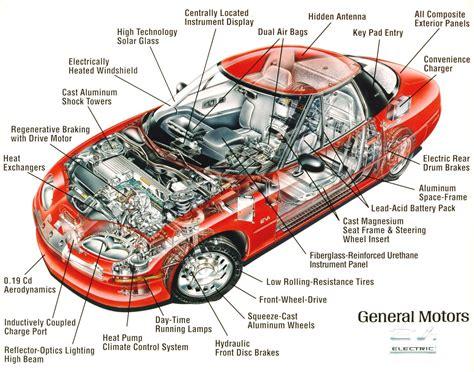 basic car engine parts diagram pinteres
