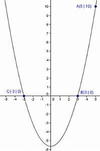 Nullstellen Einer Parabel Berechnen : 1011 unterricht mathematik 10a differenzialrechnung ~ Themetempest.com Abrechnung