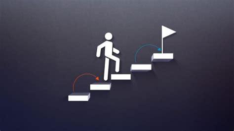 Smart Goal Setting Made Simple A Stepbystep Success
