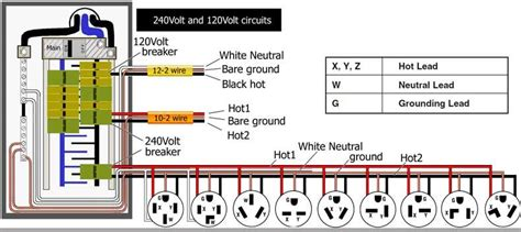 How Wire Volt Outlet Plug Electrical Home