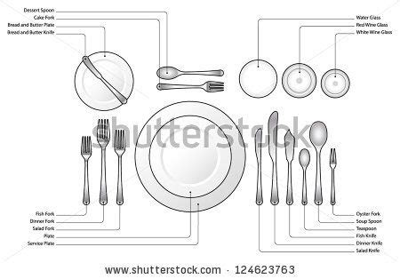 diagram place setting   formal dinner  oyster soup fish  salad courses  text