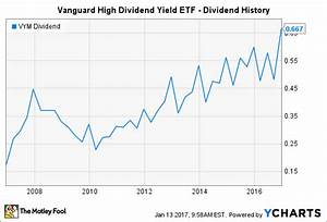 High Dividend Stocks 34 High Yield Stocks For Income ...