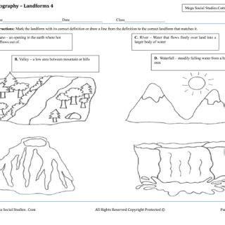 landforms printable classroom everything landforms