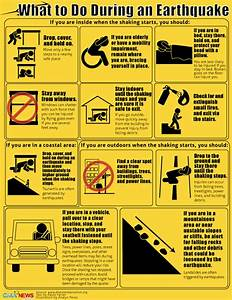 'Drop, cover, hold on' and other earthquake safety tips ...