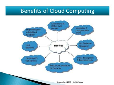 Cloud Computing Presentation (ppt) By Sachin Yadav. Types Of Housing Finance Family Hotel Sydney. Clinical Research Position Fiat Abarth Msrp. Cheapest Time Of Year To Fly To New Zealand. Jacksonville Nursing Programs. Union Security Insurance Convertible New Cars. Help Desk Analyst Interview Questions. Diy Burglar Alarm System Git Hosting Services. Treasury Management Training
