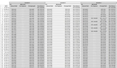 loan comparison  emi payment calculator excel template