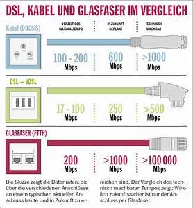 Telekom Wlan Test : computer bild test nur wenige wlan ger te fit f r schnelle daten presseportal ~ Buech-reservation.com Haus und Dekorationen