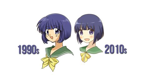 How Anime Art Has Changed An Explainer