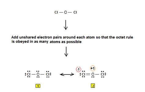 lewis dot structure cl2o