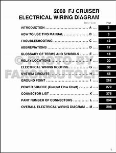 2008 Toyota Fj Cruiser Wiring Diagram Manual Original Intended For 2007 Toyota Fj Cruiser