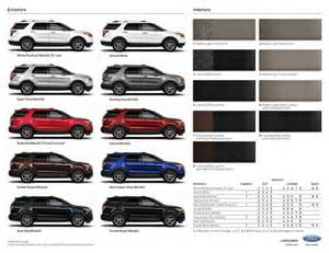 2014 Ford Platinum Colors Autos Post
