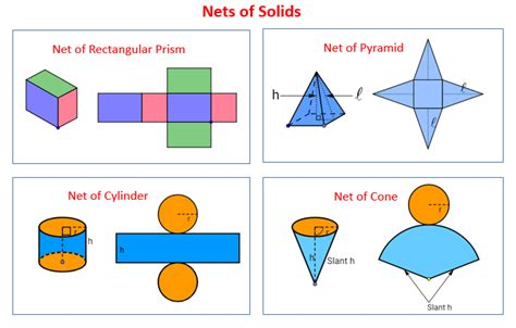 surface area  solids  nets examples solutions